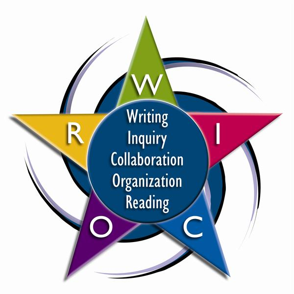 WICOR - Writing, Inquiry, Collaboration, Organization, Reading
