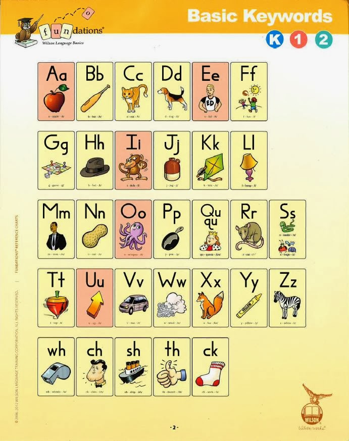 Clever image pertaining to fundations sound cards printable